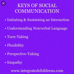 Keys of Social Communication